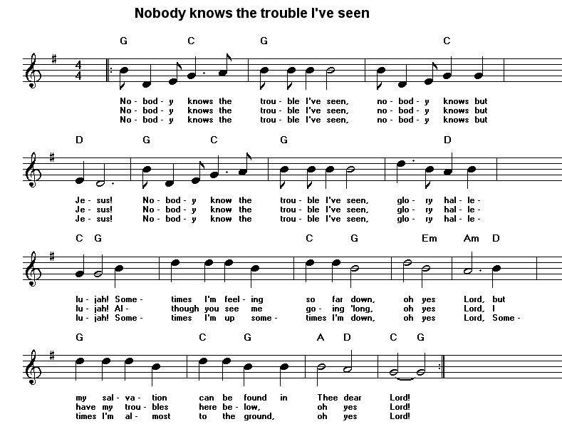 Lyric scarborough fair lyrics and sheet music : Free sheet music for traditional songs